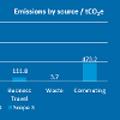 Image representing Carbon Reduction Plan set to reduce environmental impact